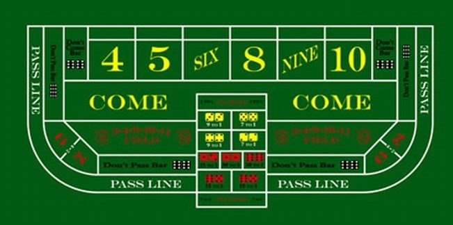 The craps table explained