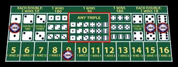 How to bet on any triple in sic bo casino