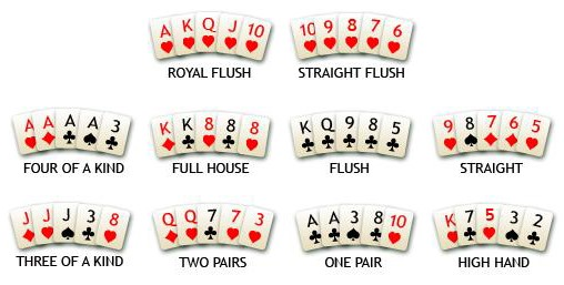 Here you can read about the video poker hands!